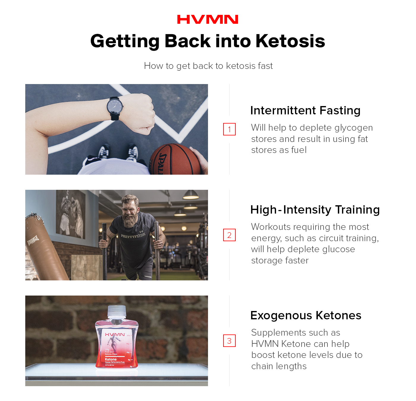 An image of a basketball player checking their watch, a man working out, and a bottle of HVMN ketone ester showing how to get back into ketosis