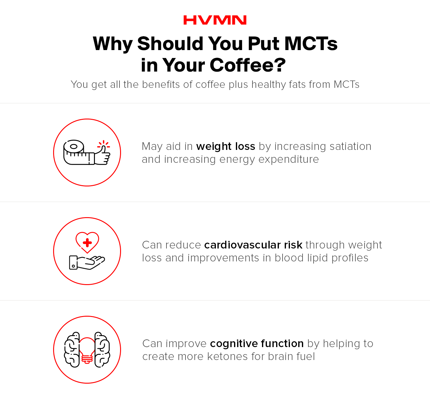 MCTs in coffee can help increase weight loss by increasing energy expenditure, can reduce cardiovascular risk, and can improve cognition.