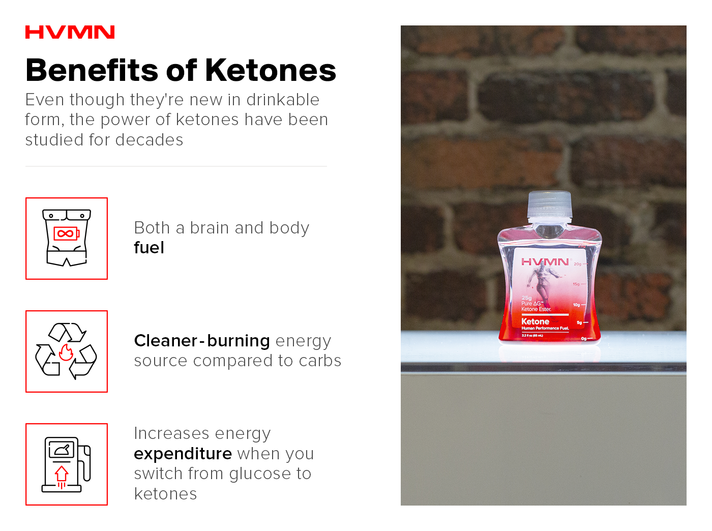 An image of H.V.M.N. Ketone Ester, with icons of a battery, a flame, and a gas meter, showing the benefits of ketones