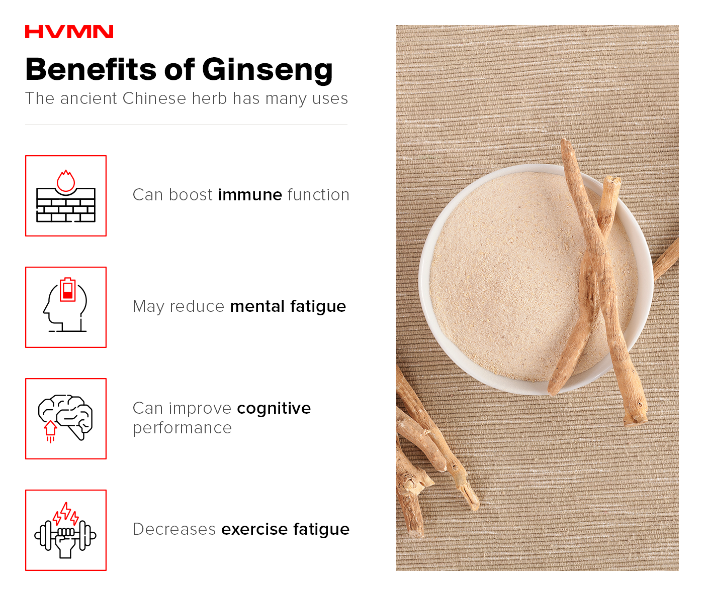 An image of raw ginseng, with icons of a brick wall, a brain, and a weight lifter, showing the benefits of ginseng