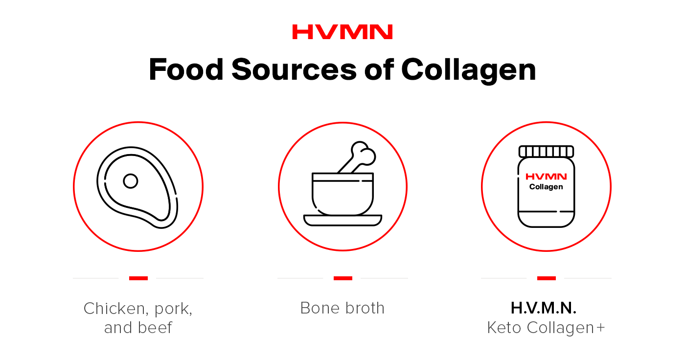 Food sources of collagen
