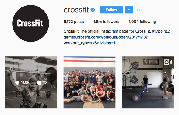 CrossFit social media adoption