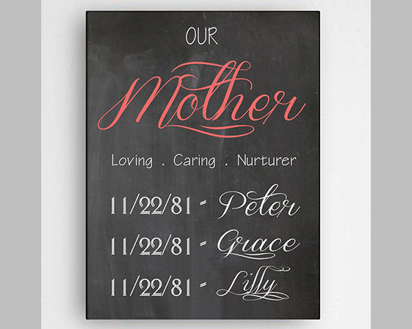 Mother's Day Gifts: Mom Canvas