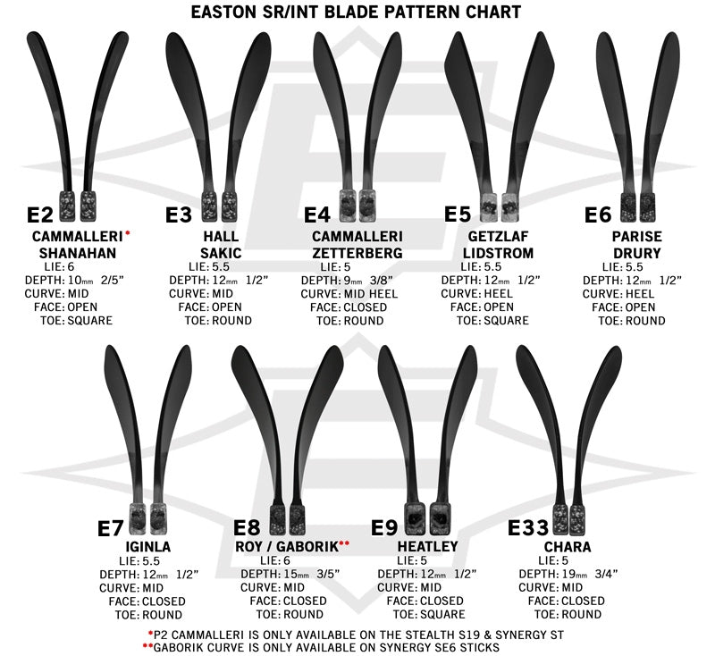 EASTON Standard Blade Patterns