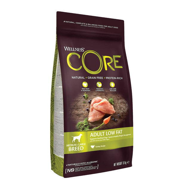 Wellness Core Low Fat Turkey
