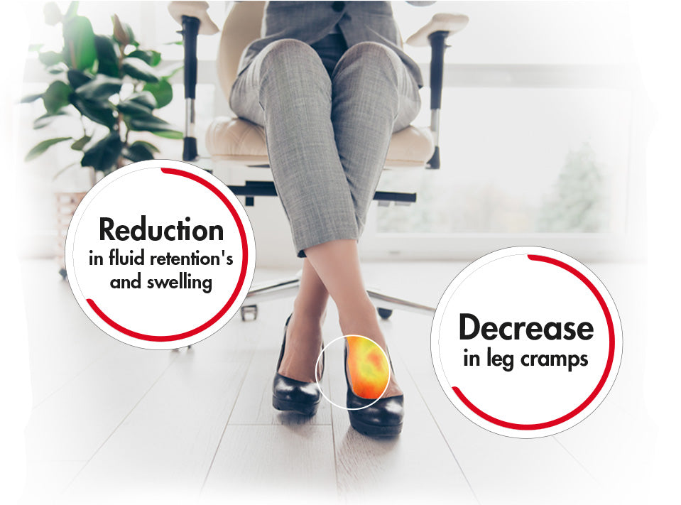 Benefits of Invel Far infrared Insoles Therapeutic