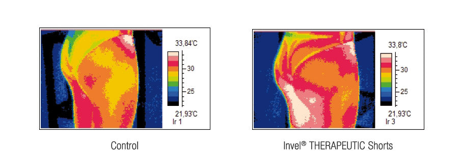 Far infrared Invel results