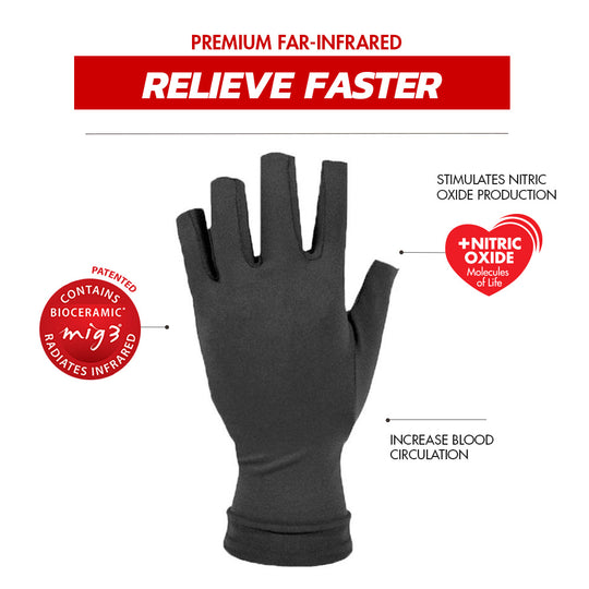 Invel Therapeutic Relief Gloves with Bioceramic MIG3 Far-Infrared Technology invel far-infrared