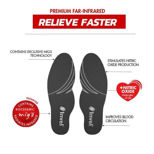 Invel®  Therapeutic Relief Insoles with Bioceramic MIG3 Far-Infrared Technology invel far-infrared