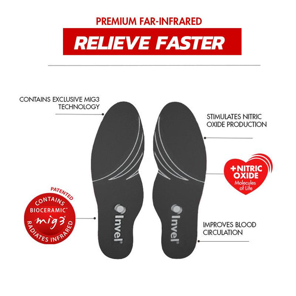 Invel Active Relief Insoles with Bioceramic MIG3 Far-Infrared Technology invel far-infrared