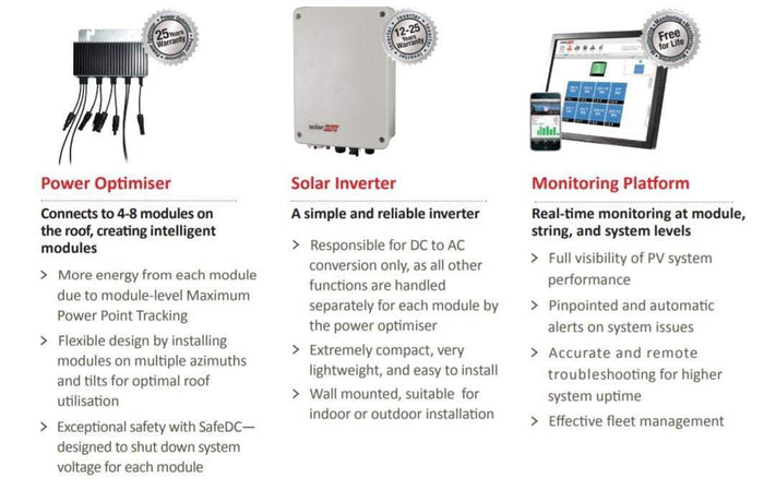 SolarEdge 1.5kW Single Phase Inverter with Compact Technology - Extended Version - I.T.S Technologies