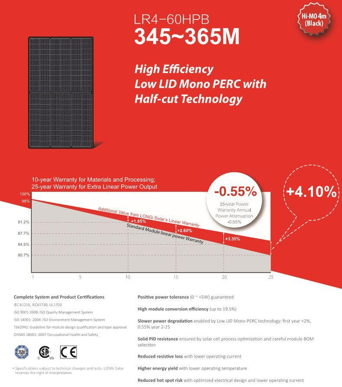 360W Longi HiMo4 Black Framed Split Cell Mono (white backsheet) Solar Panel