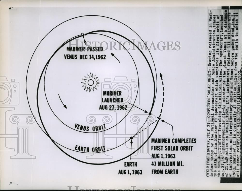 1963 Wire Photo Nasa Drawing Which Traces Mariner Iis Path After Tracing Wiring Diagram Orbiting Sun Historic Images