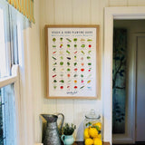 What to Plant When - Veggie & Herb Guide Print by Garden Girl
