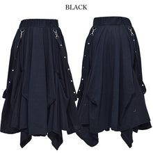 I read an image to a gallery viewer, 3way skirt