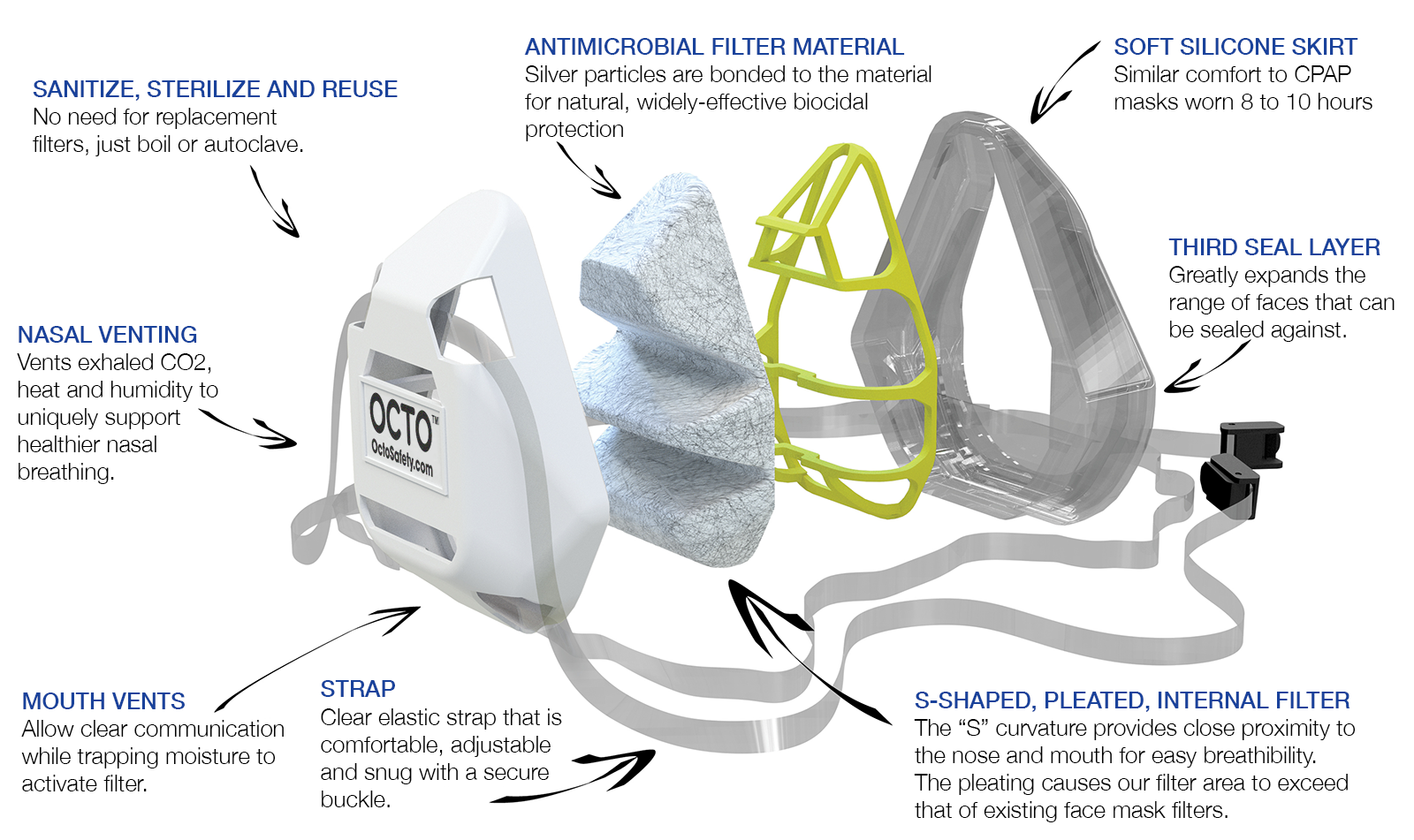 Respirator exploded view