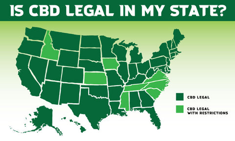 US map showing legal restrictions on CBD in ID, KS, IA, MS, TN, VA, NC, and SC