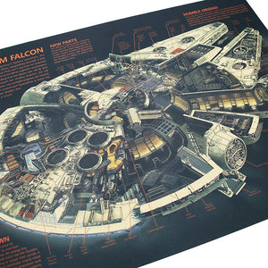 Millennium Falcon Cut-Away Deck Plan Poster -- High Quality Kraft Paper