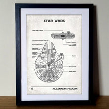 Load image into Gallery viewer, Millennium Falcon Blueprint Canvas Painting