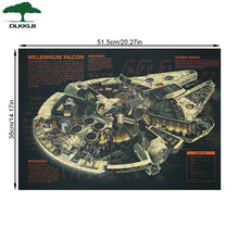 Load image into Gallery viewer, Millennium Falcon Cut-Away Deck Plan Poster -- High Quality Kraft Paper