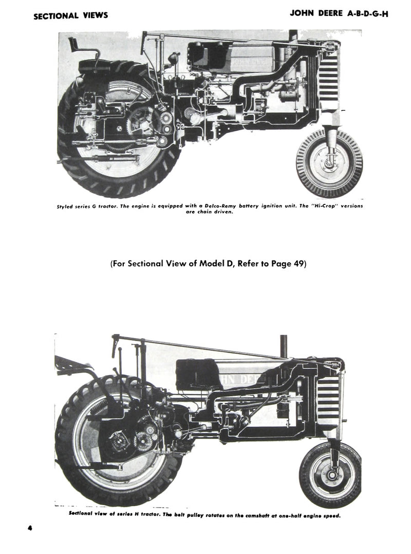 John Deere A, B, G, H, D, M, MT Tractor - Shop Manual