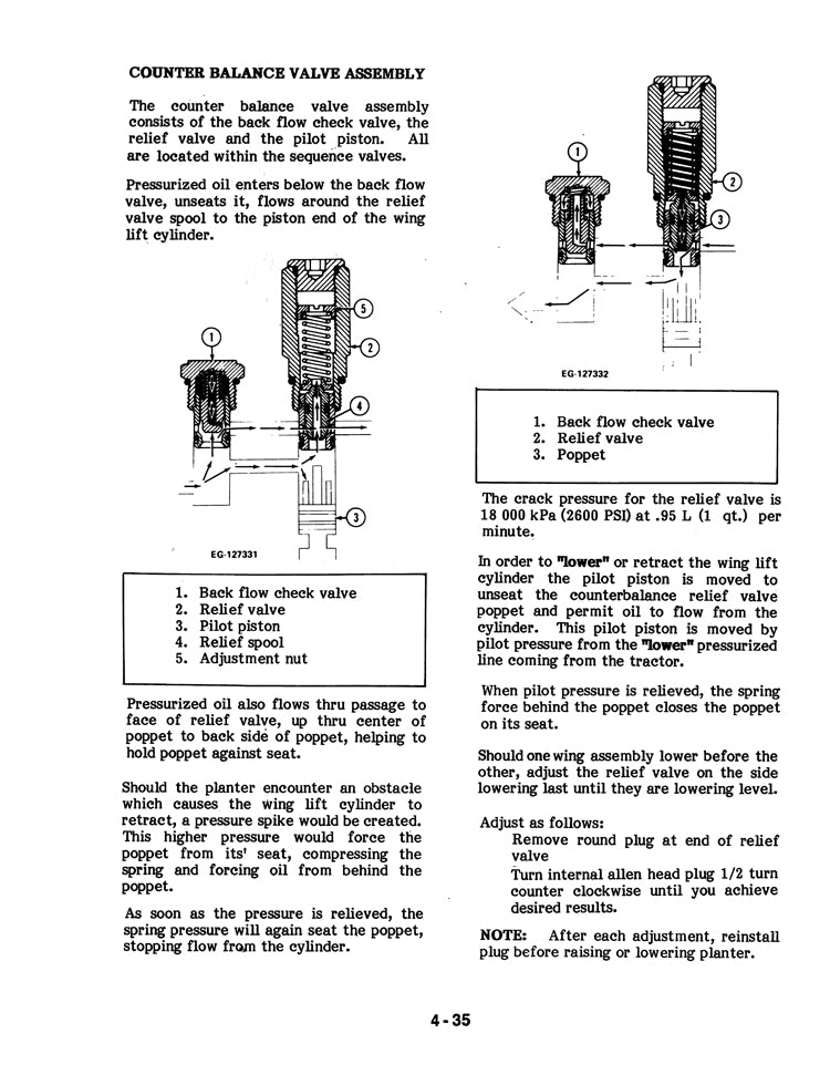 additional pictures of the international 800 series planters - complete  service manual