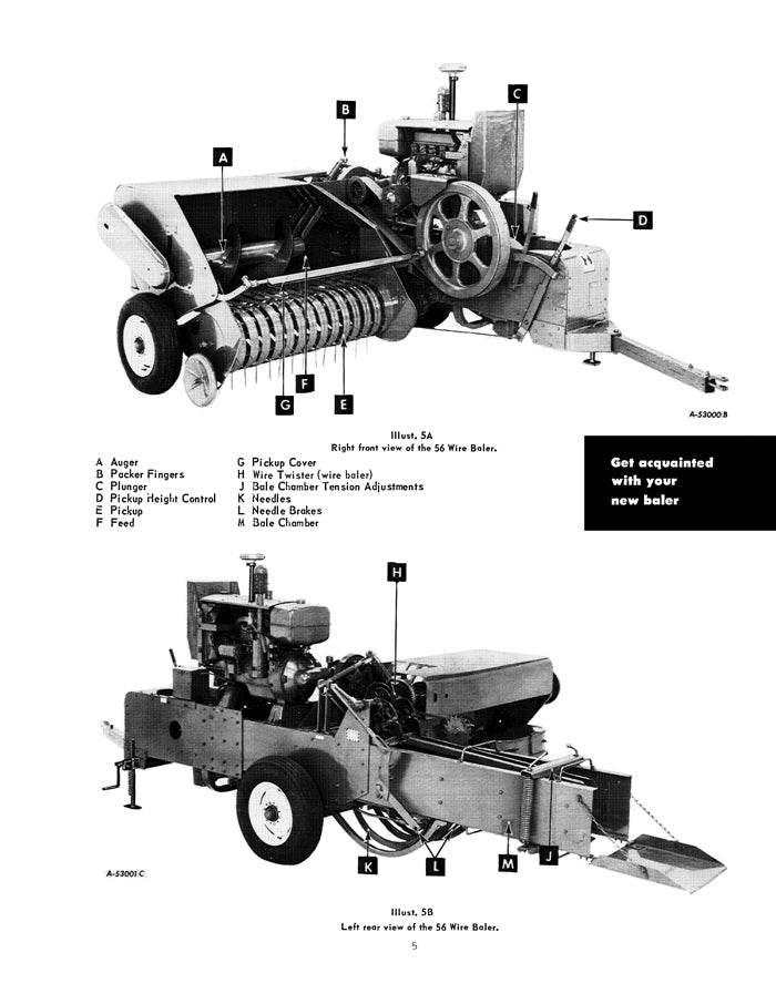 International 56 Wire And Twine Baler Manual