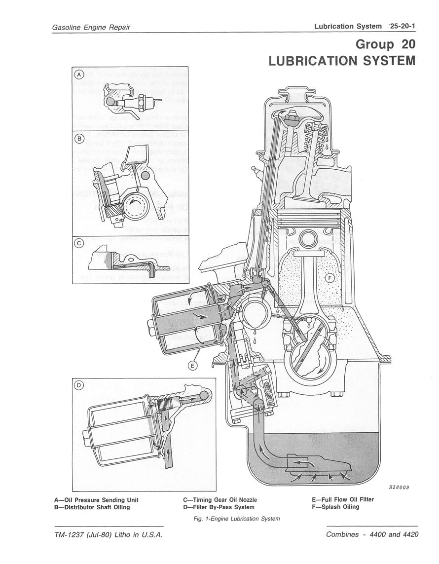 Additional pictures of the John Deere 4400 and 4420 Combine - COMPLETE  Technical Manual.