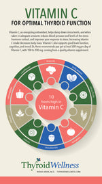 Vitamin C for optimal thyroid function