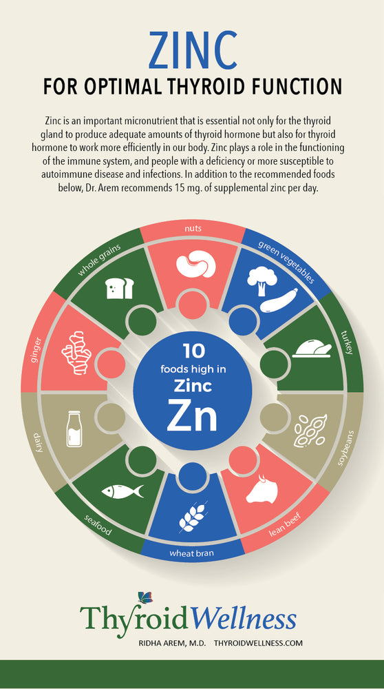 Zinc for optimal thyroid function