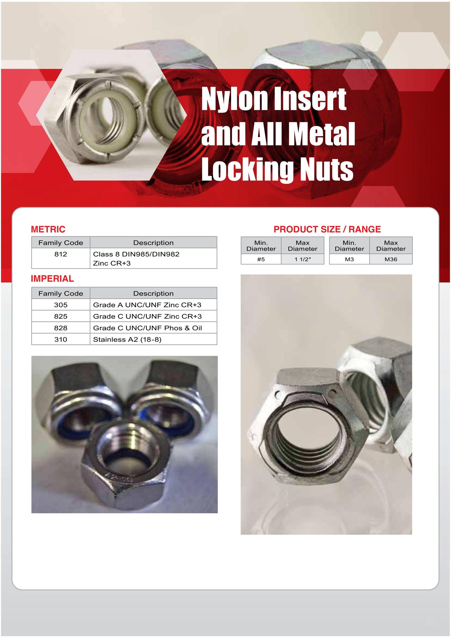 Nylon Insert and All Metal Locking Nuts
