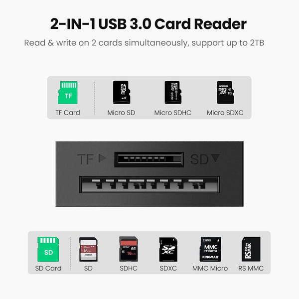 2-in-1 USB 3.0 SD/TF Card Reader