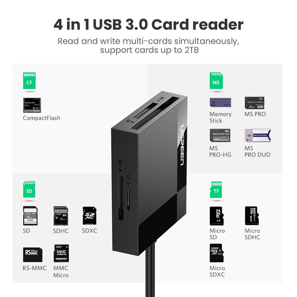 4-in-1 USB 3.0 SD/TF Card Reader
