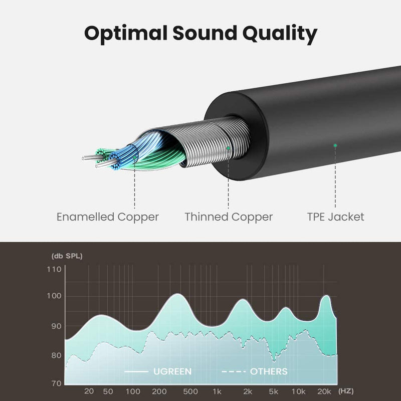 3.5mm Headphone Audio Splitter Cable