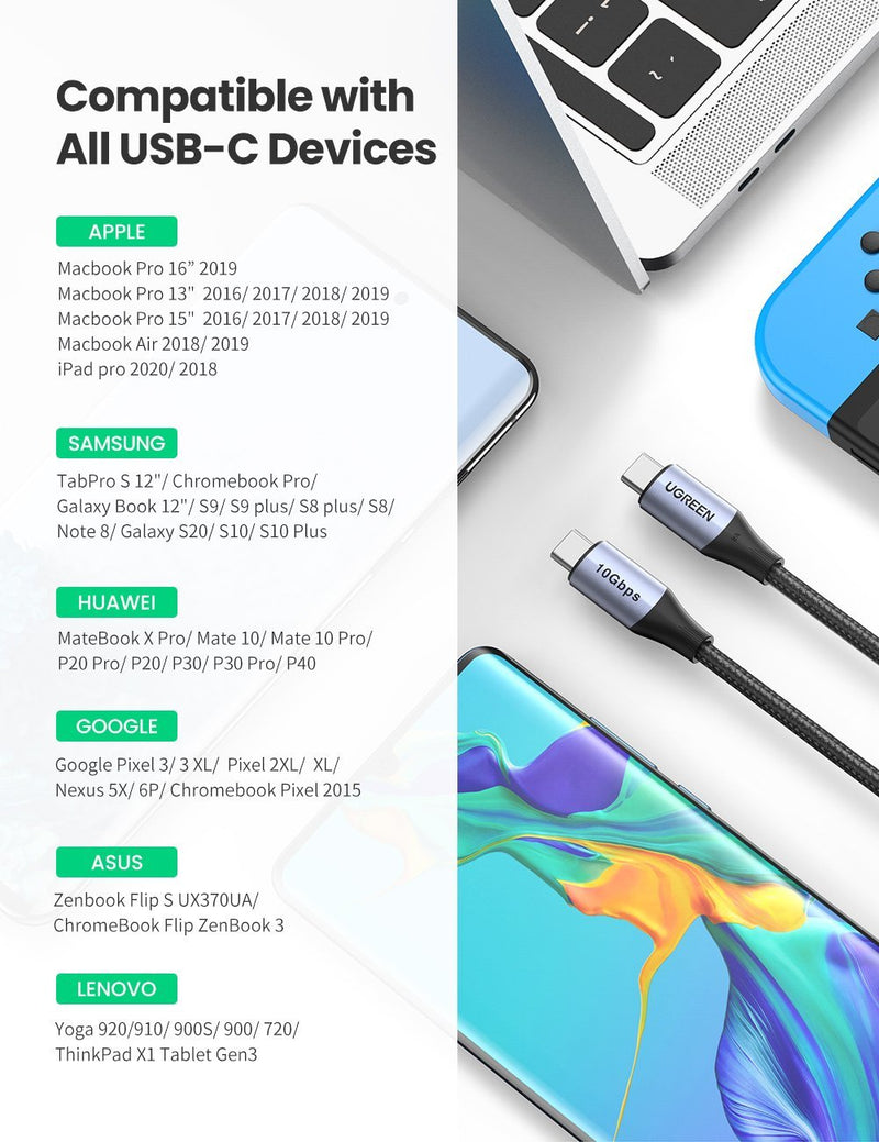 100W PD USB C Cable