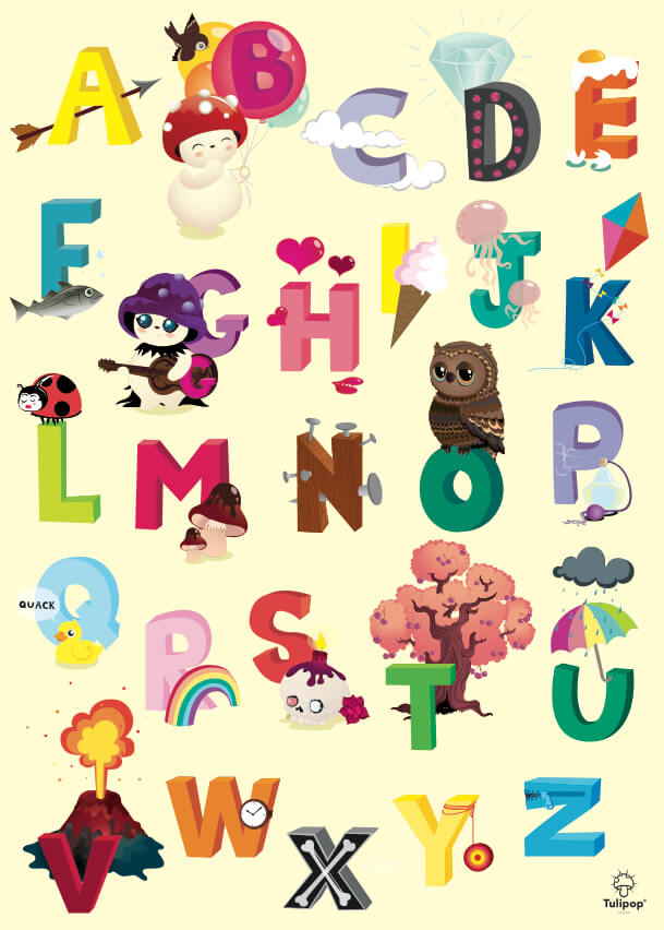 ABC Poster in English