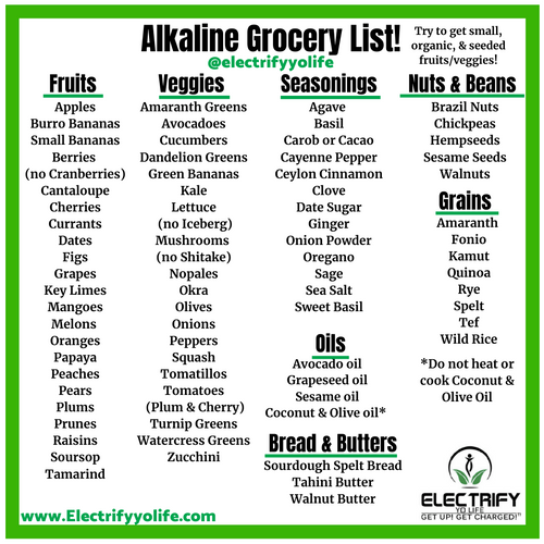 Alkaline Grocery List