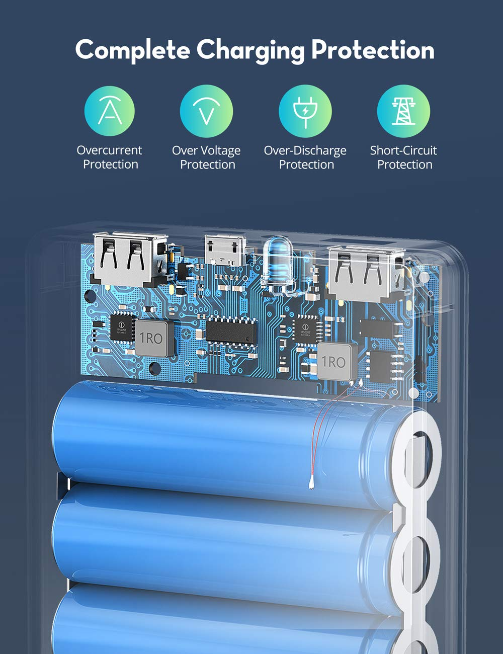 Upgraded Portable Charger 16750mAh Battery Pack