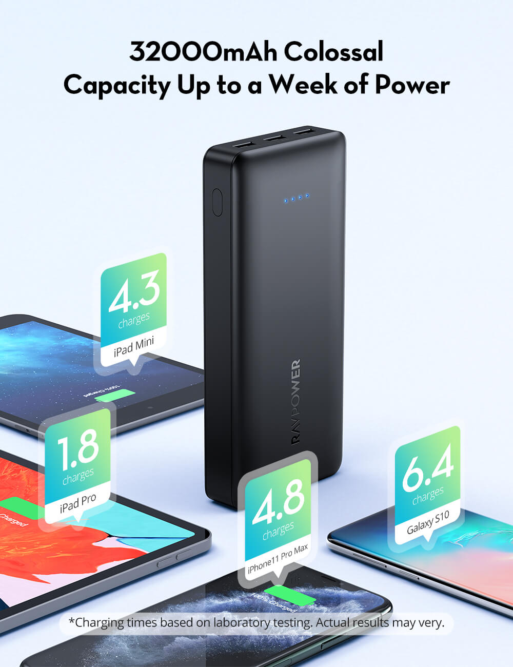 32000mAh 3-Port Power Bank-RAVPower