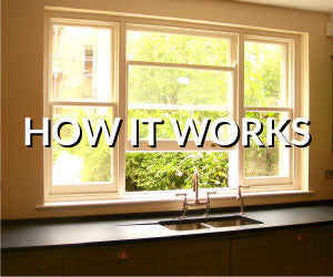 How It Works Sash Window Screen