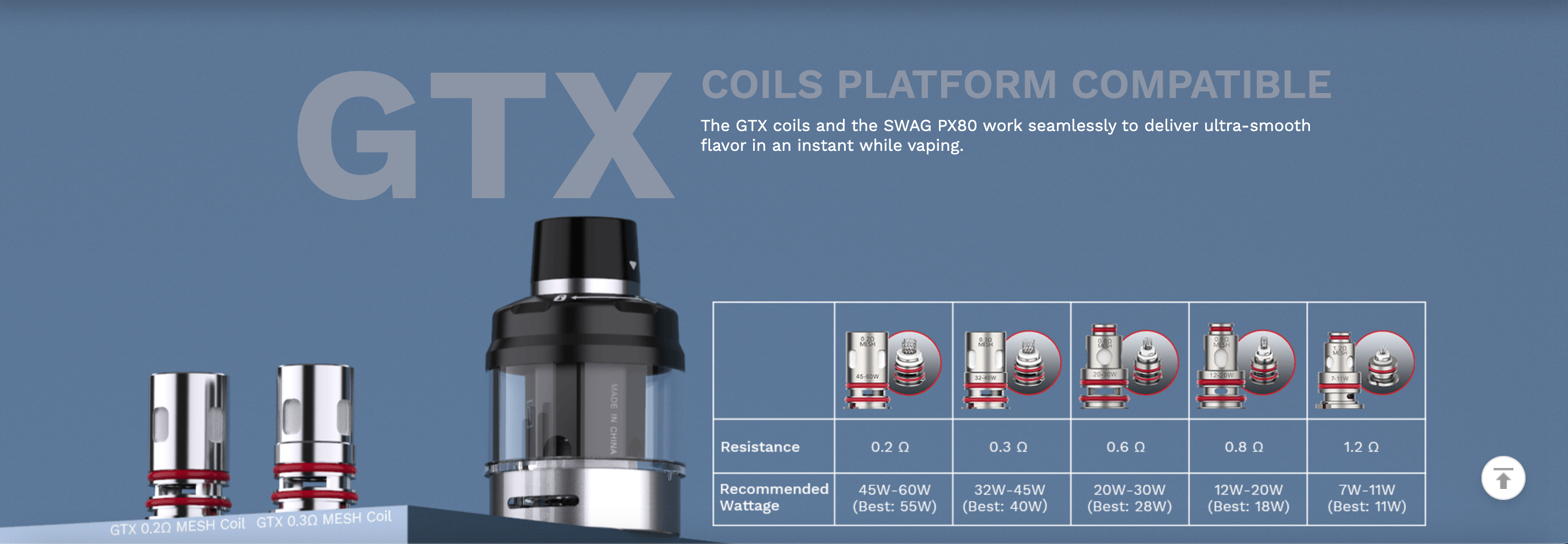 Swag PX80 Replacement Pod Cartridges