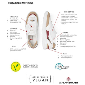 composition cuir vegan