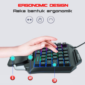 GotPwned - Portable Gaming Keyboard
