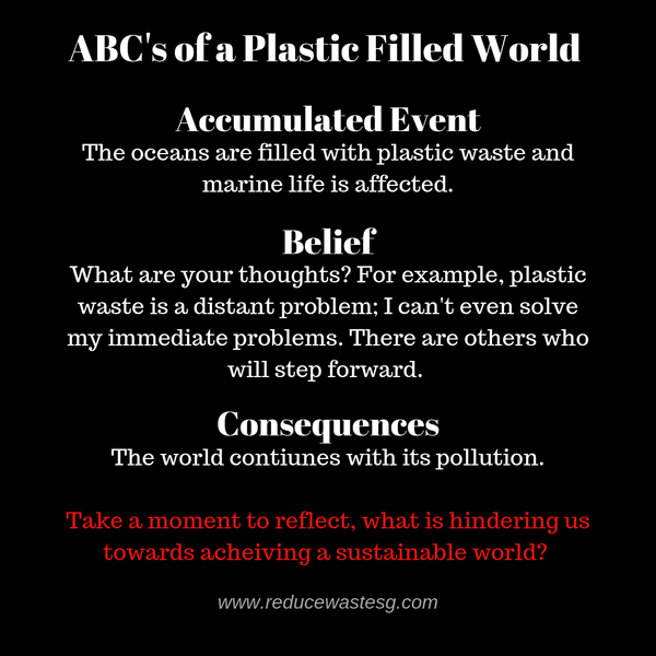 ABC's of A Plastic Filled World