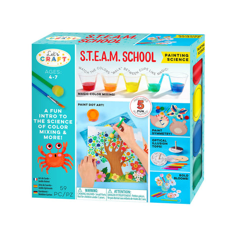 Painting Science kit