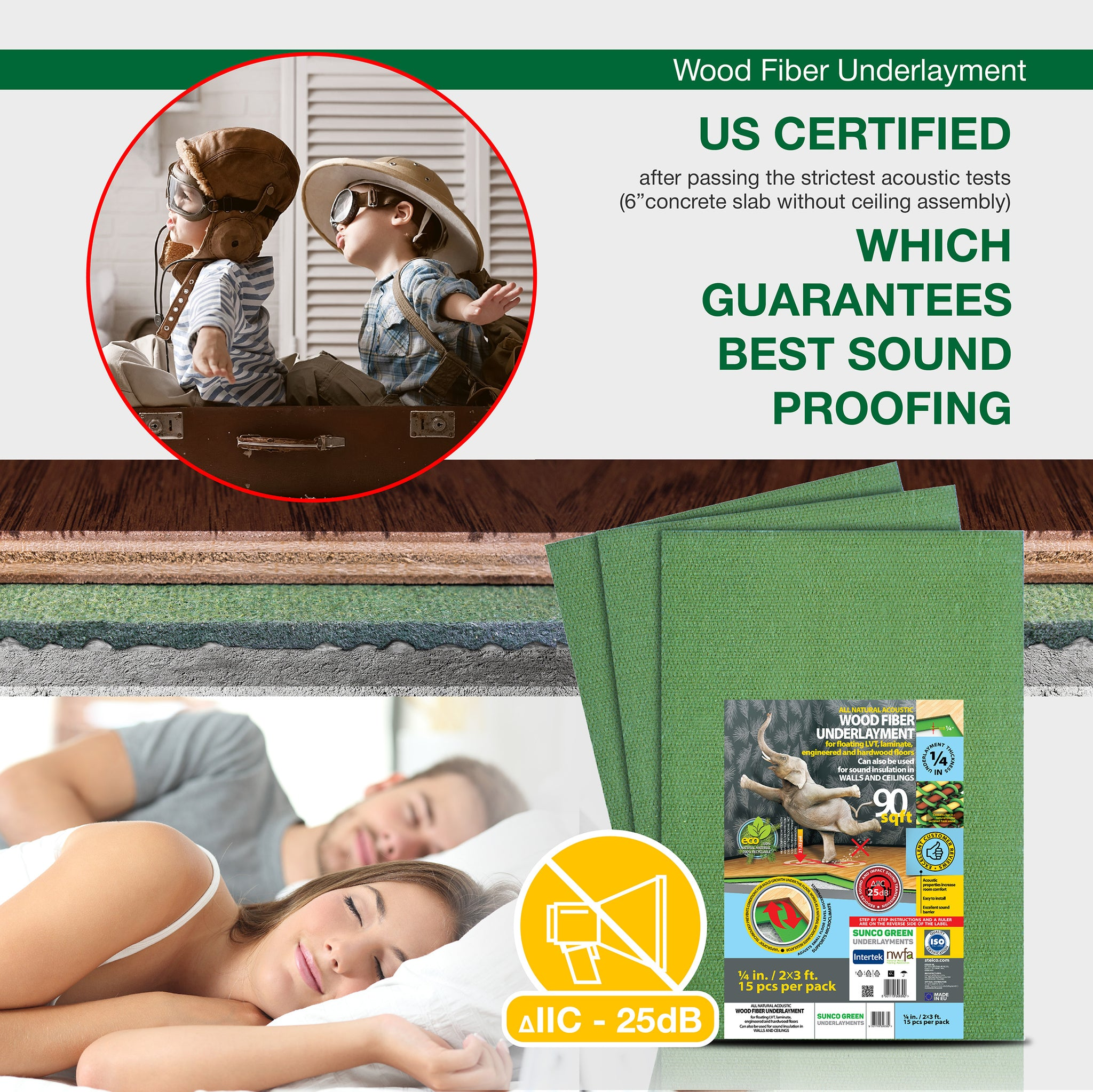 Best Sound Proofing Underlayment