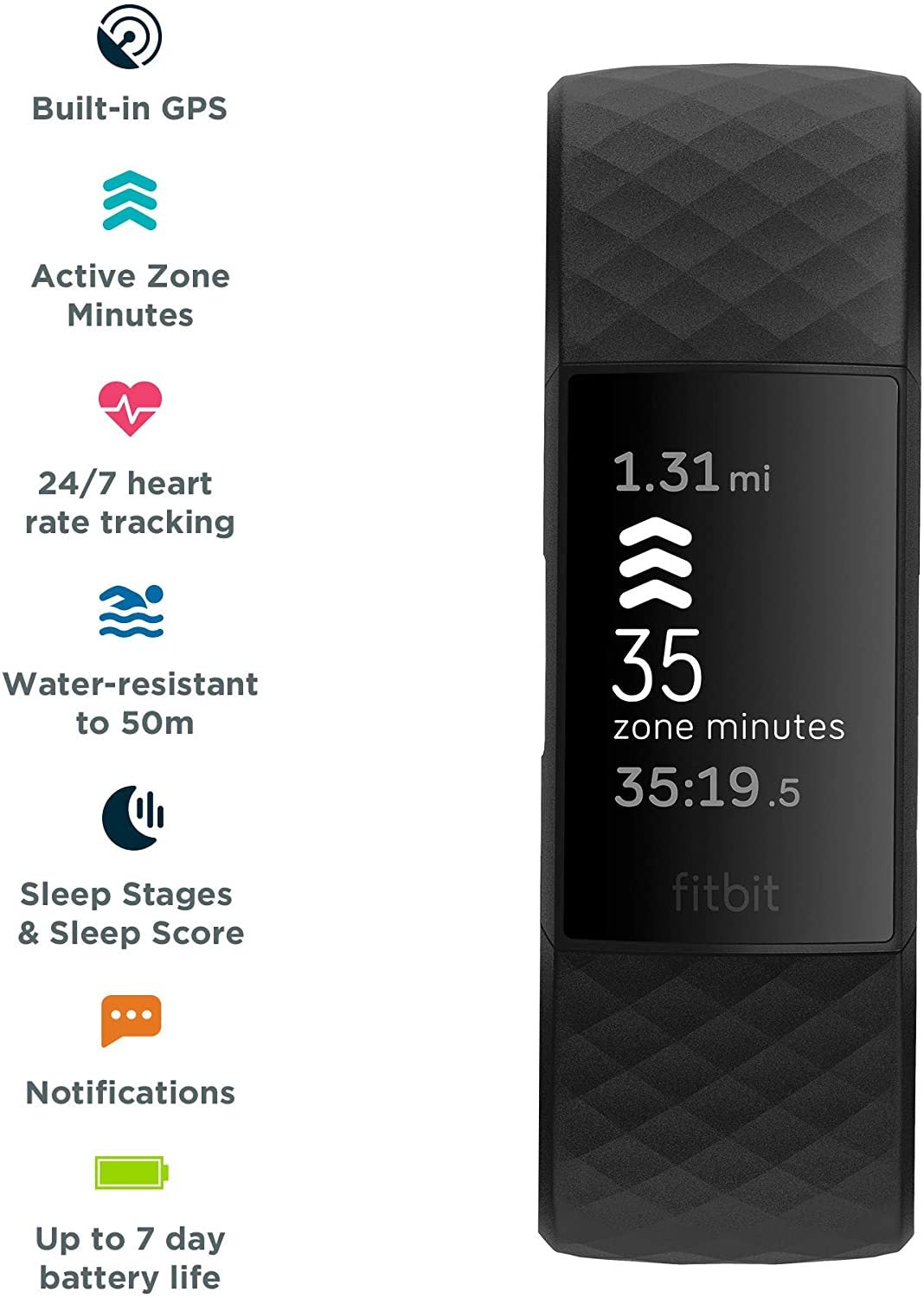 Fitbit Charge 4 Fitness Tracker - Black/Black