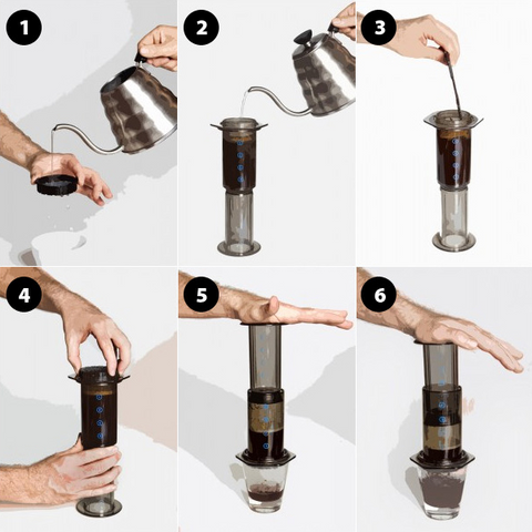 Aeropress Brewing Kit with 2- 12oz Coffees