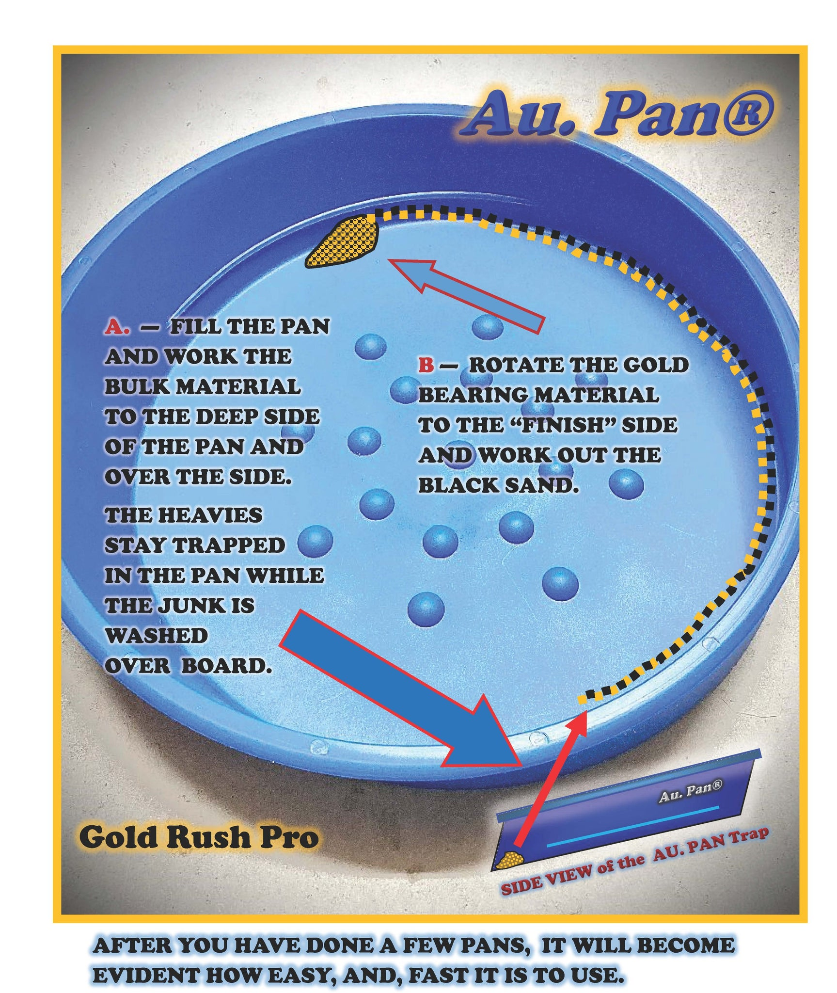 "12"" Blue AU. Gold Pan 5 pc Panning Kit - GoldRush Pro Series USA Made"