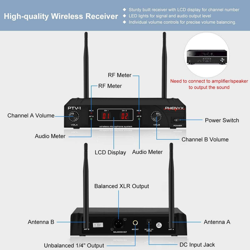 Phenyx Pro PTV-1D Dual VHF Wireless Microphone System with Headset/Lapel Mis (Fixed Frequency)
